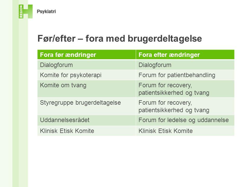 Før/efter – fora med brugerdeltagelse