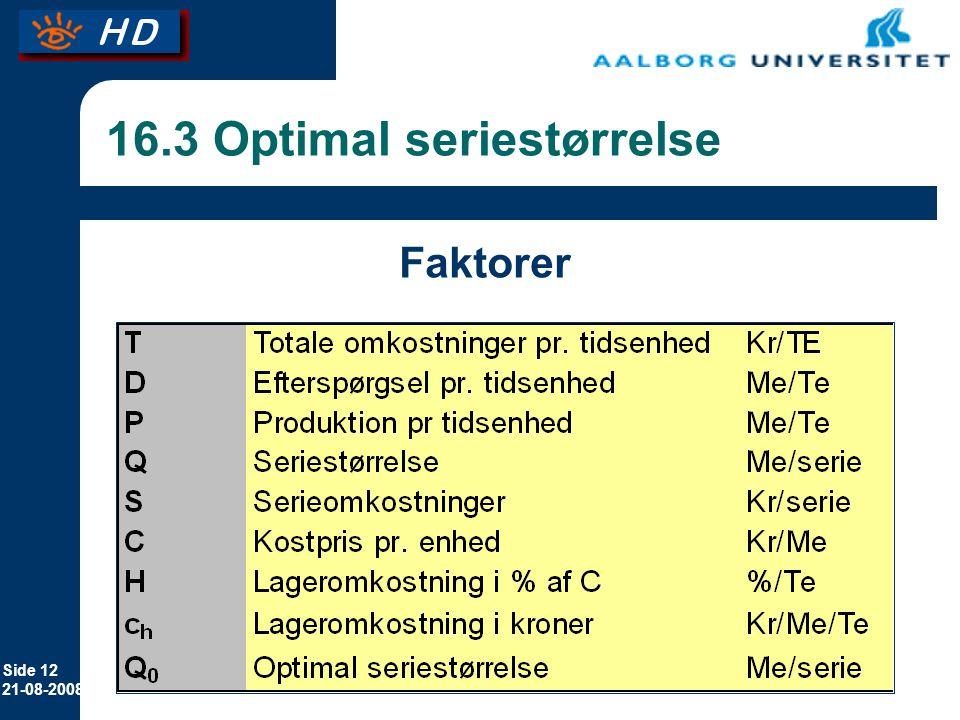 16.3 Optimal seriestørrelse