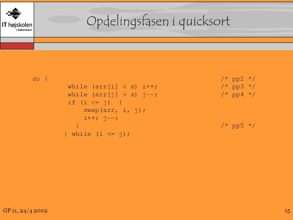 Opdelingsfasen i quicksort