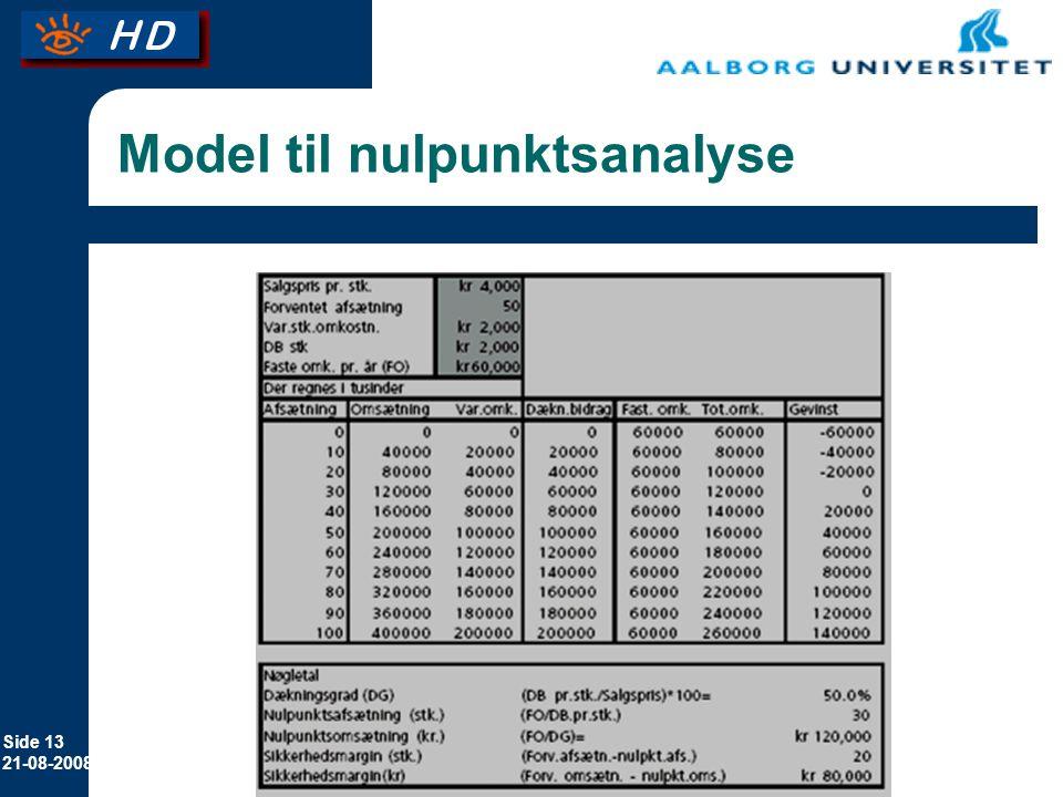 Model til nulpunktsanalyse