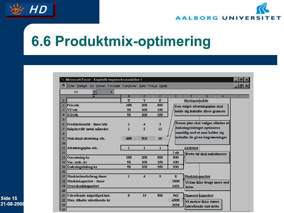 6.6 Produktmix-optimering