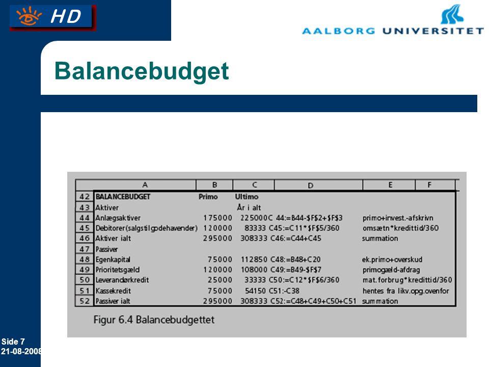 Balancebudget