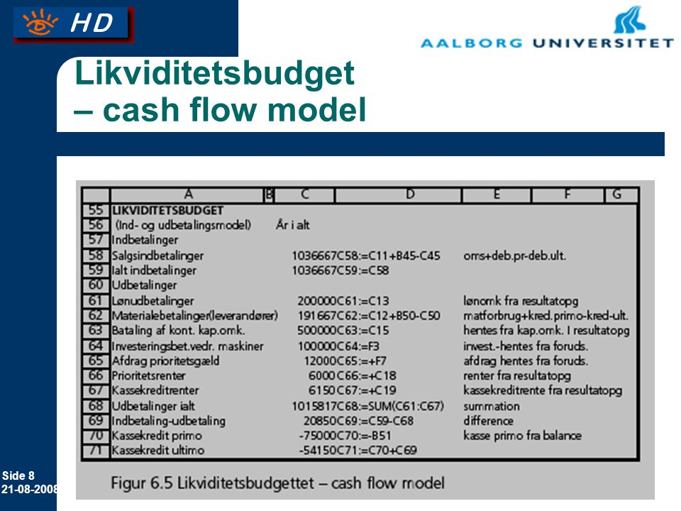Likviditetsbudget – cash flow model