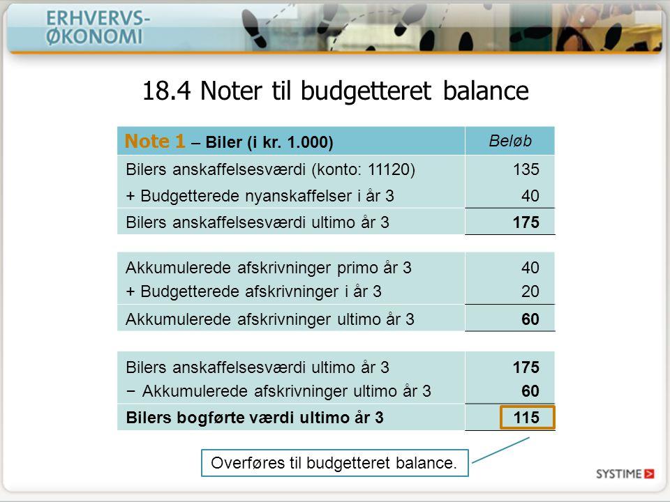 18.4 Noter til budgetteret balance