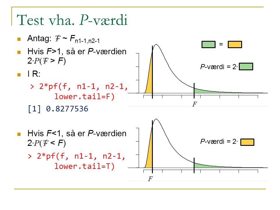 Test vha. P-værdi Antag: F ~ Fn1-1,n2-1