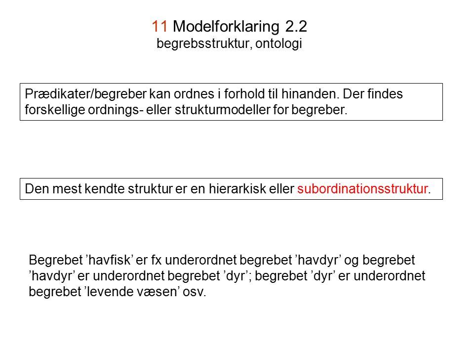 11 Modelforklaring 2.2 begrebsstruktur, ontologi