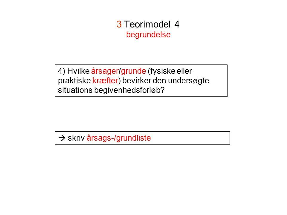 3 Teorimodel 4 begrundelse