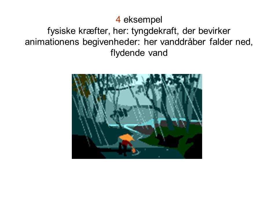 4 eksempel fysiske kræfter, her: tyngdekraft, der bevirker animationens begivenheder: her vanddråber falder ned, flydende vand
