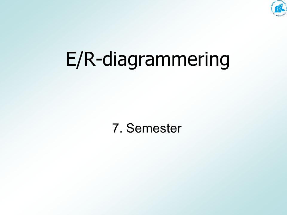 E/R-diagrammering 7. Semester