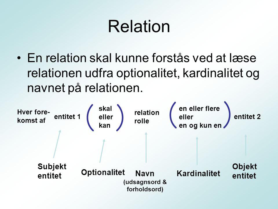 Relation En relation skal kunne forstås ved at læse relationen udfra optionalitet, kardinalitet og navnet på relationen.