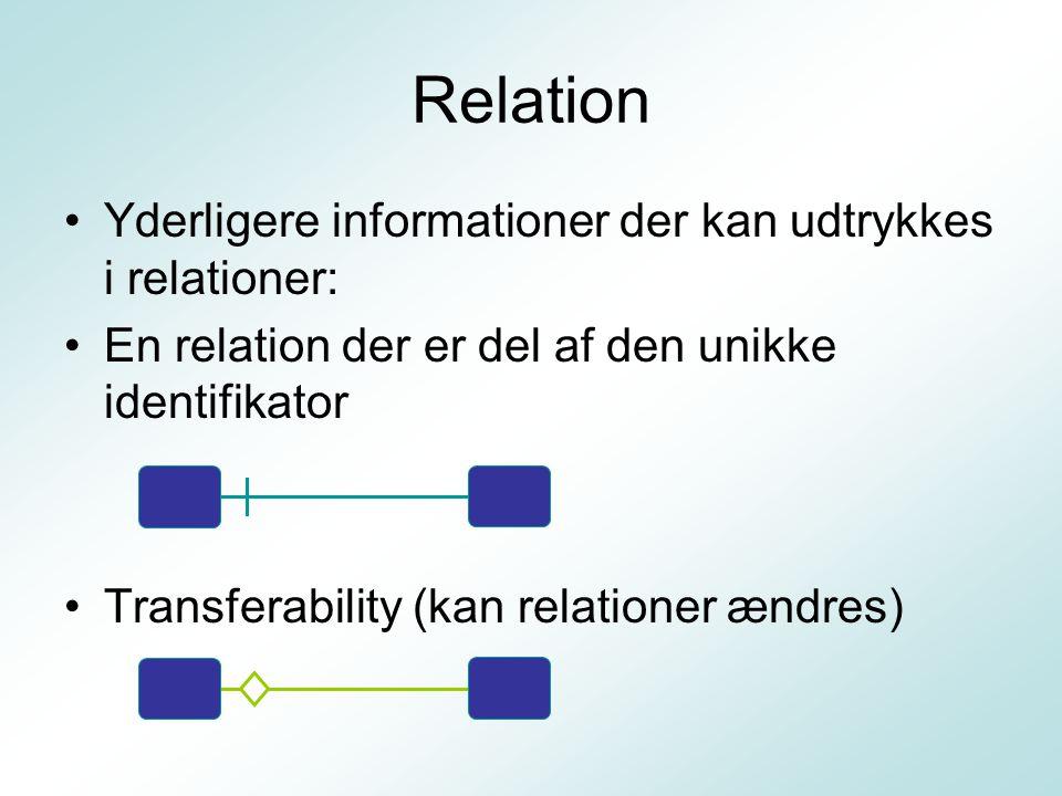 Relation Yderligere informationer der kan udtrykkes i relationer: