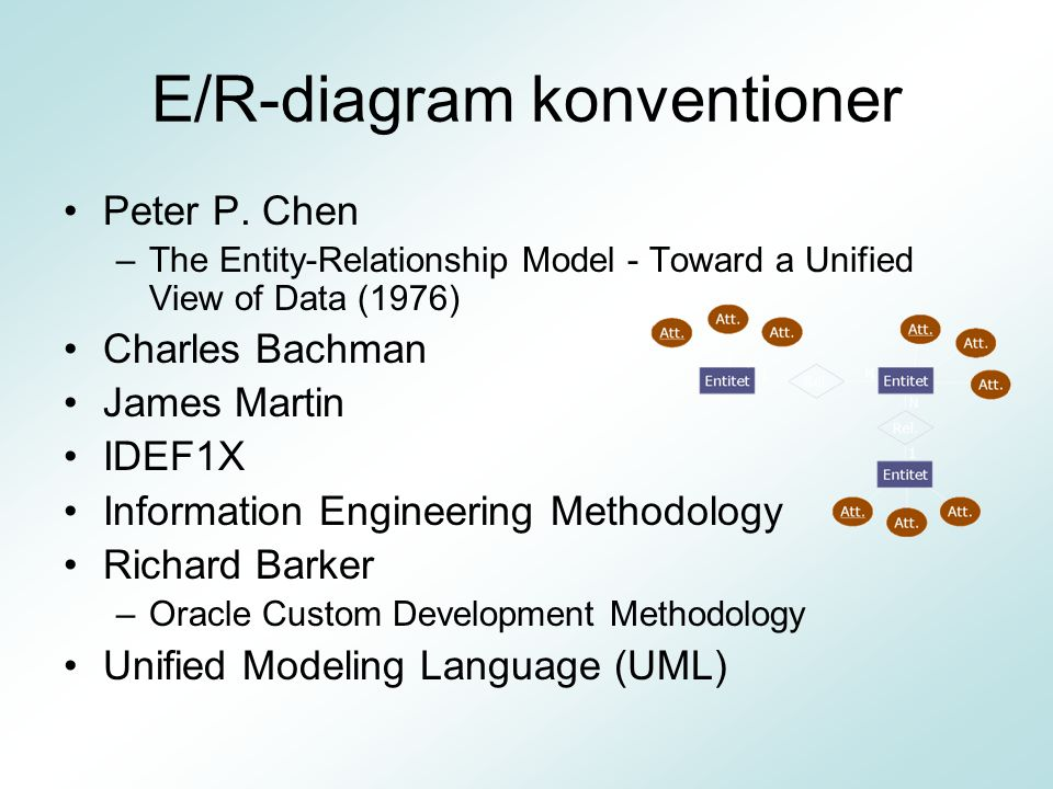 E/R-diagram konventioner