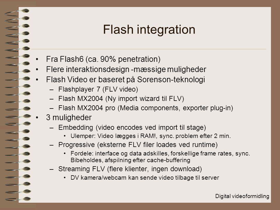 Flash integration Fra Flash6 (ca. 90% penetration)