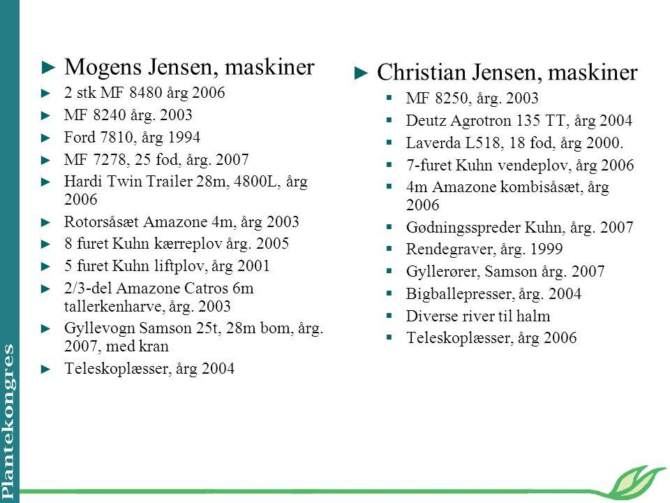 Mogens Jensen, maskiner Christian Jensen, maskiner