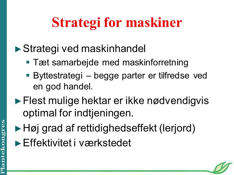 Strategi for maskiner Strategi ved maskinhandel