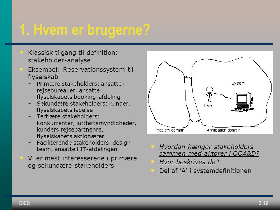 1. Hvem er brugerne Klassisk tilgang til definition: stakeholder-analyse. Eksempel: Reservationssystem til flyselskab.
