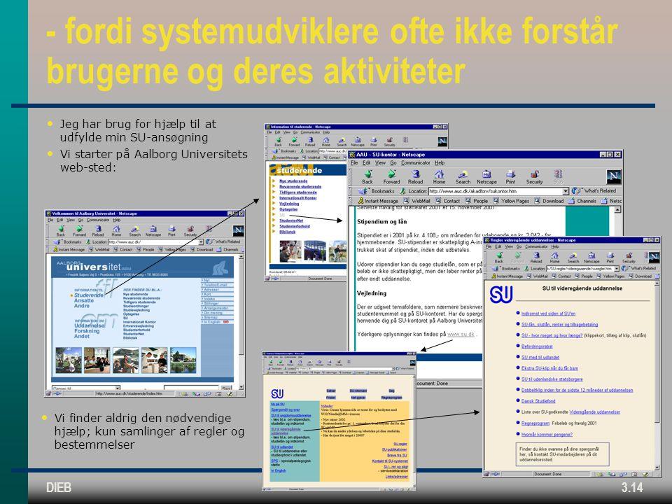- fordi systemudviklere ofte ikke forstår brugerne og deres aktiviteter