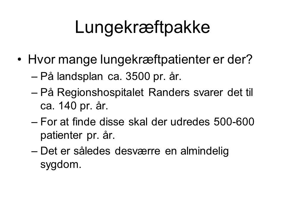 Lungekræftpakke Hvor mange lungekræftpatienter er der