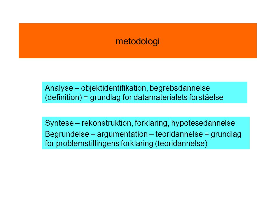 metodologi Analyse – objektidentifikation, begrebsdannelse (definition) = grundlag for datamaterialets forståelse.