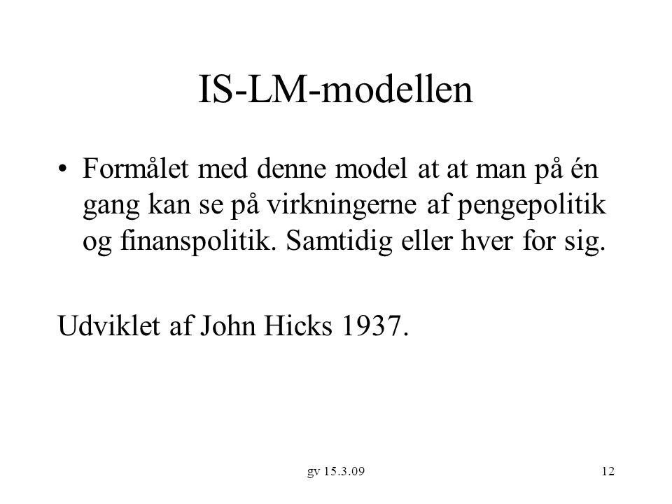 IS-LM-modellen Formålet med denne model at at man på én gang kan se på virkningerne af pengepolitik og finanspolitik. Samtidig eller hver for sig.
