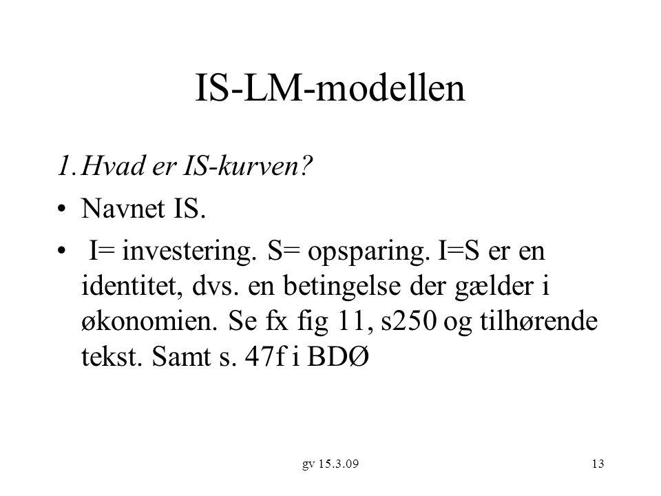 IS-LM-modellen Hvad er IS-kurven Navnet IS.