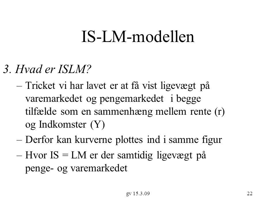IS-LM-modellen 3. Hvad er ISLM