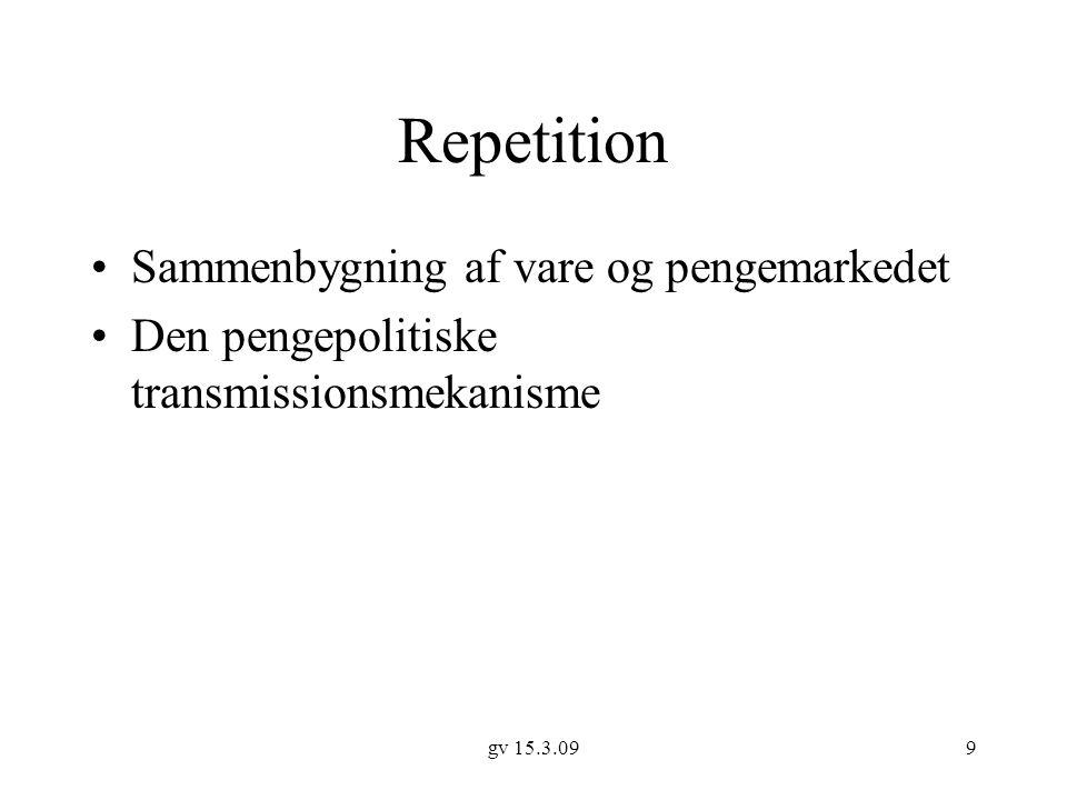 Repetition Sammenbygning af vare og pengemarkedet