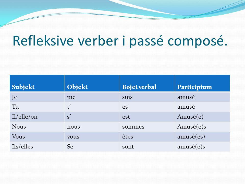 Refleksive verber i passé composé.
