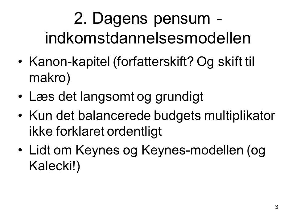 2. Dagens pensum - indkomstdannelsesmodellen