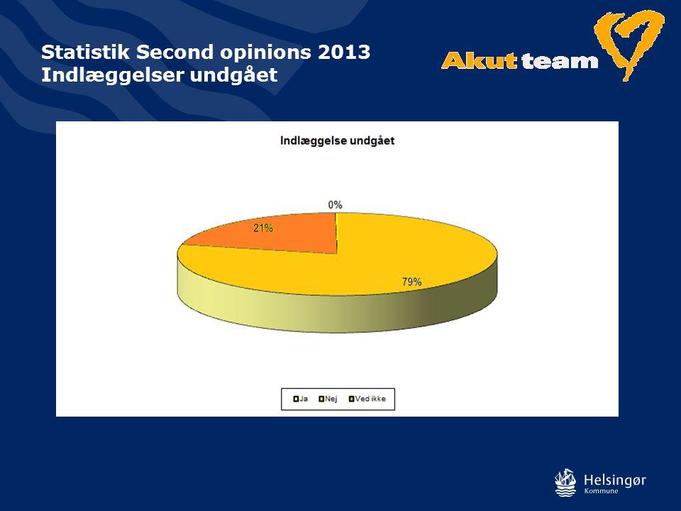 Statistik Second opinions 2013 Indlæggelser undgået