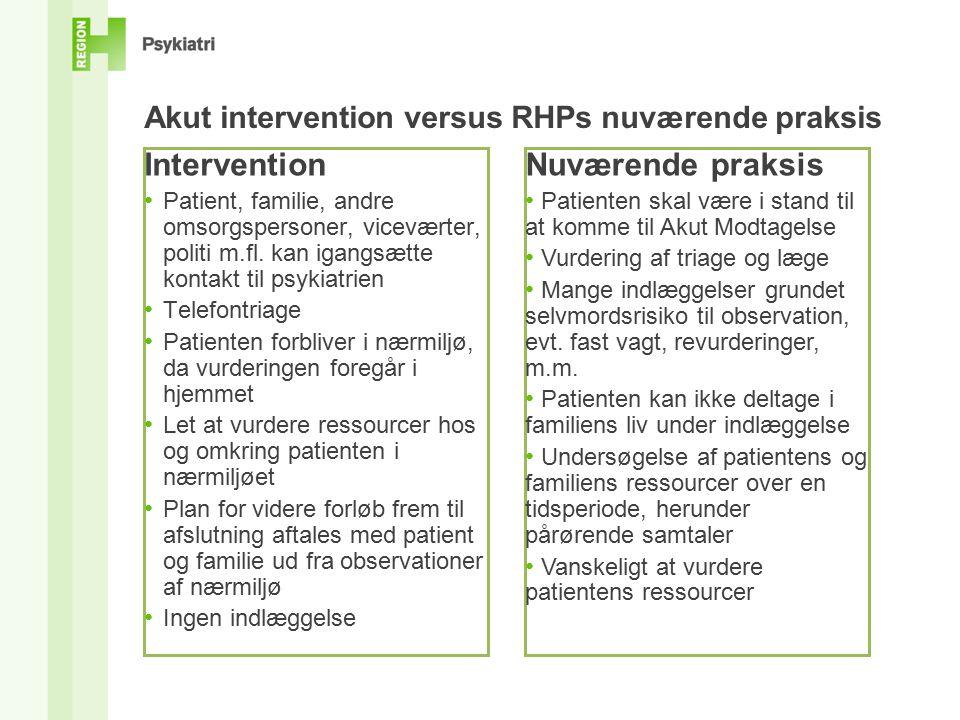 Akut intervention versus RHPs nuværende praksis