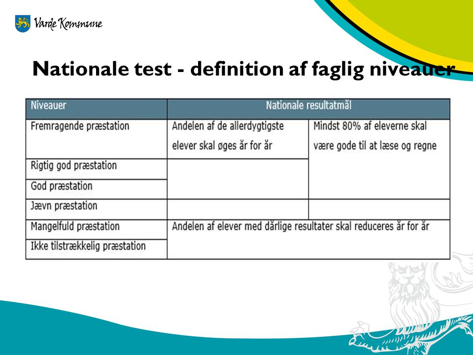 Nationale test - definition af faglig niveauer