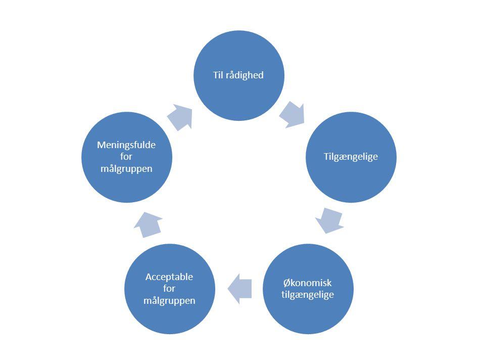 Økonomisk tilgængelige Acceptable for målgruppen