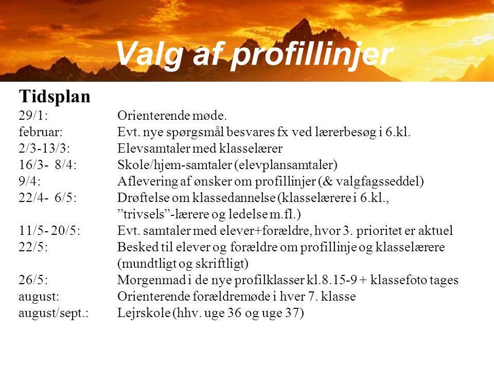 Valg af profillinjer Tidsplan 29/1: Orienterende møde.