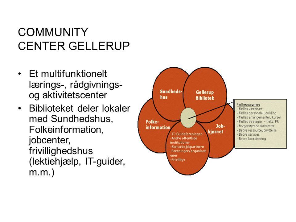 COMMUNITY CENTER GELLERUP