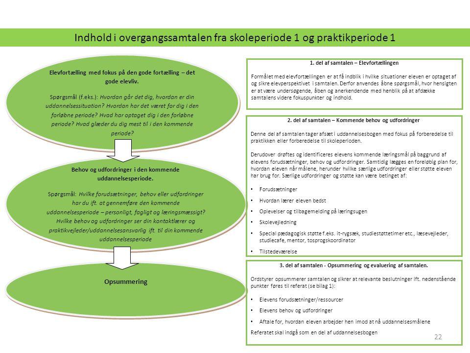 Indhold i overgangssamtalen fra skoleperiode 1 og praktikperiode 1