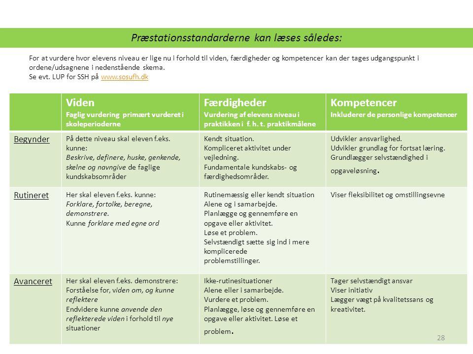Præstationsstandarderne kan læses således: