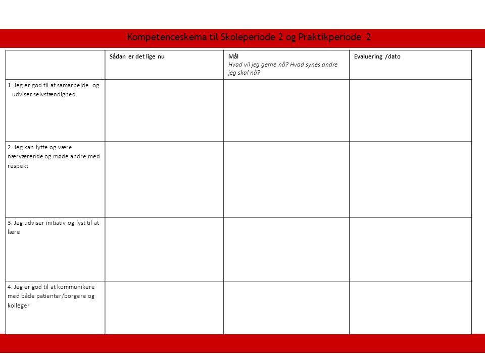 Kompetenceskema til Skoleperiode 2 og Praktikperiode 2