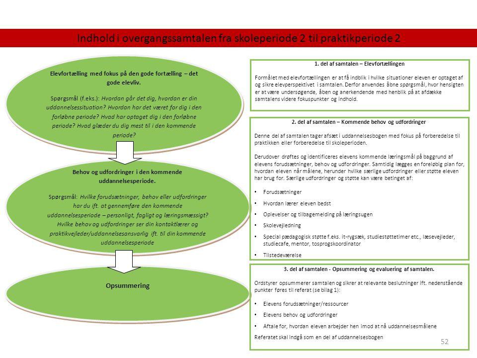 Indhold i overgangssamtalen fra skoleperiode 2 til praktikperiode 2