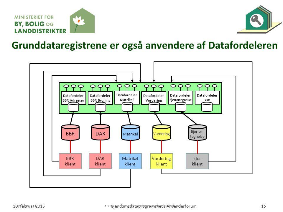 Grunddataregistrene er også anvendere af Datafordeleren