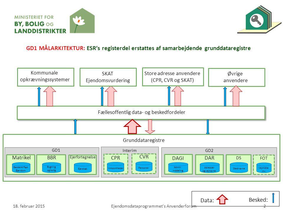 GD1 MÅLARKITEKTUR: ESR's registerdel erstattes af samarbejdende grunddataregistre
