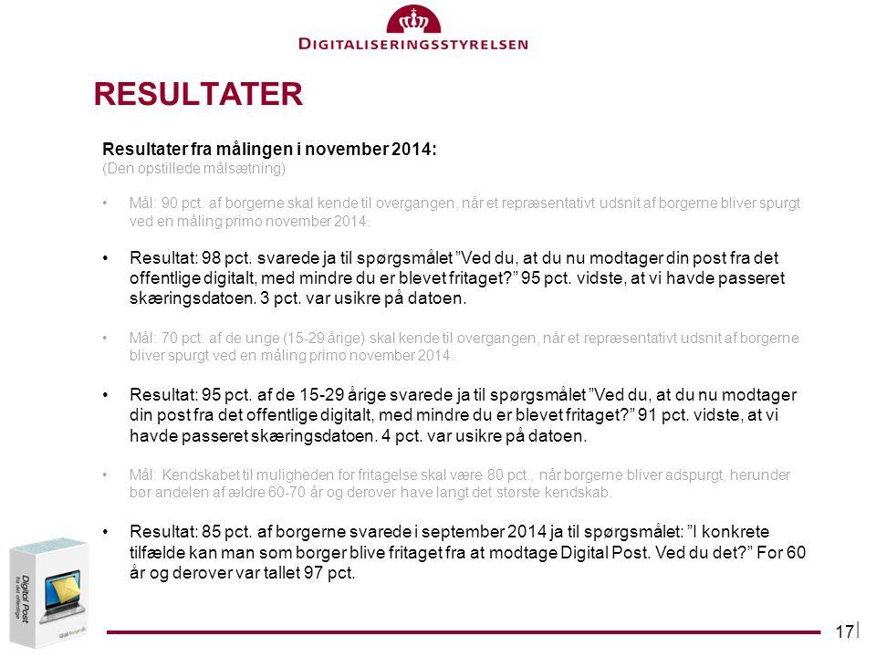 resultater Resultater fra målingen i november 2014: