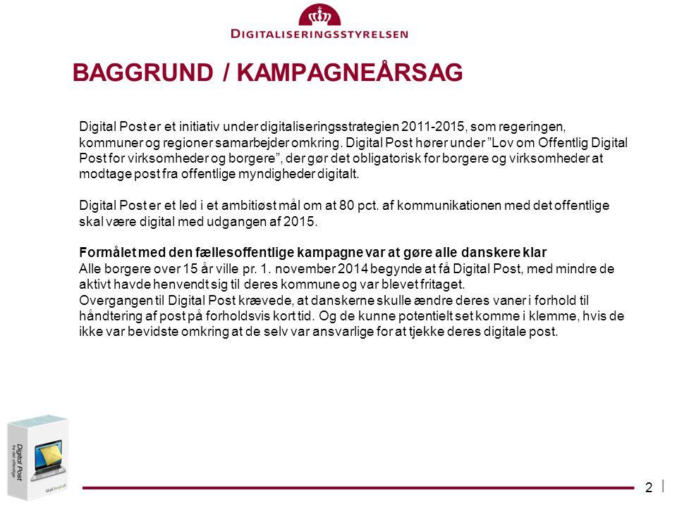 Baggrund / KampagneÅrSAG