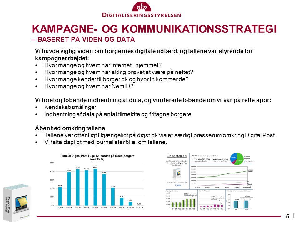 Kampagne- og kommunikationsstrategi – baseret på viden og data
