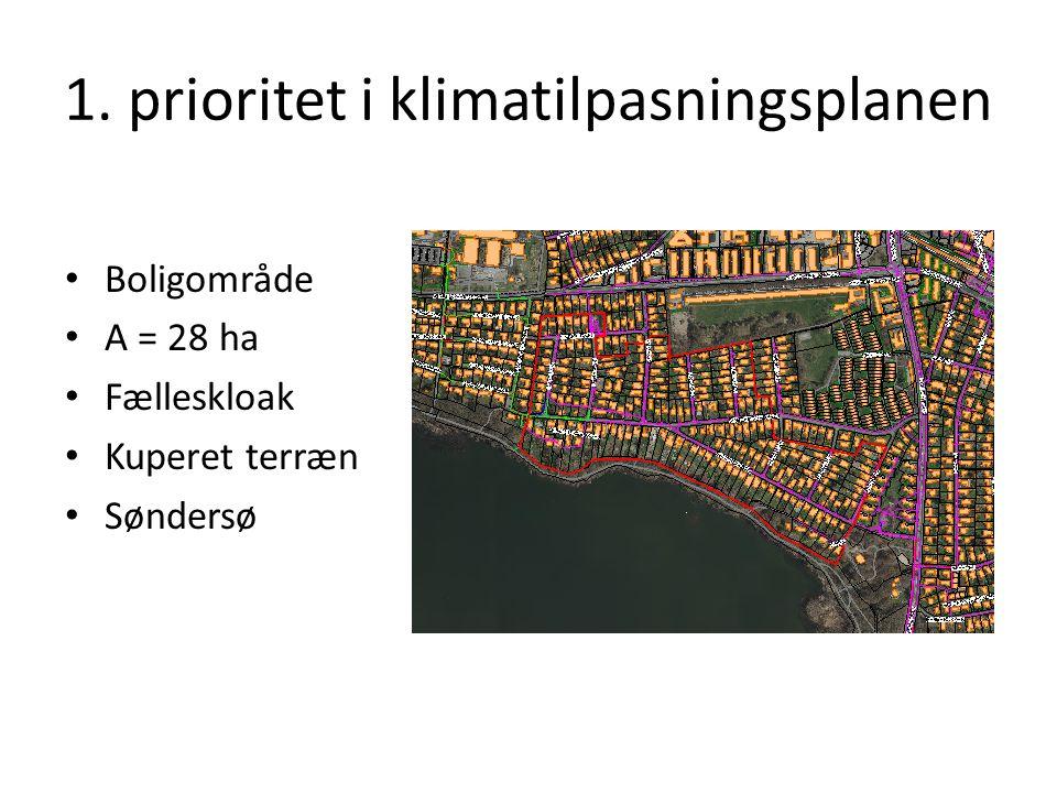 1. prioritet i klimatilpasningsplanen