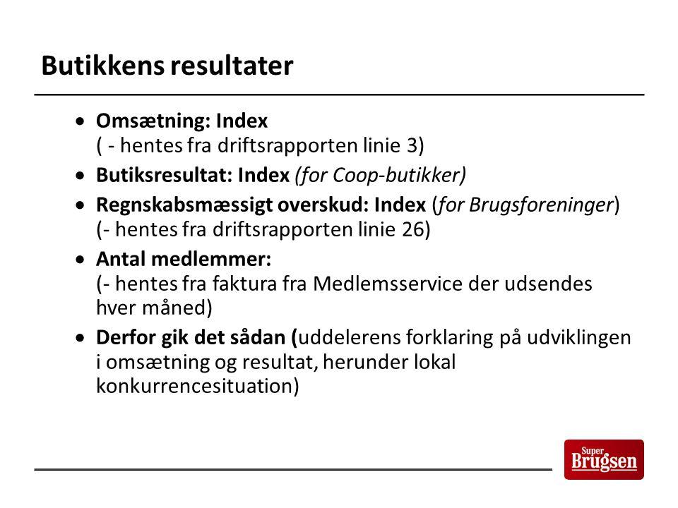 Butikkens resultater Omsætning: Index ( - hentes fra driftsrapporten linie 3) Butiksresultat: Index (for Coop-butikker)