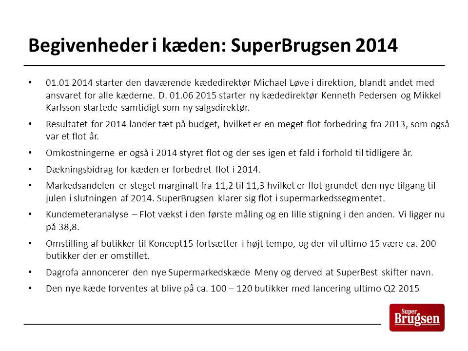 Begivenheder i kæden: SuperBrugsen 2014