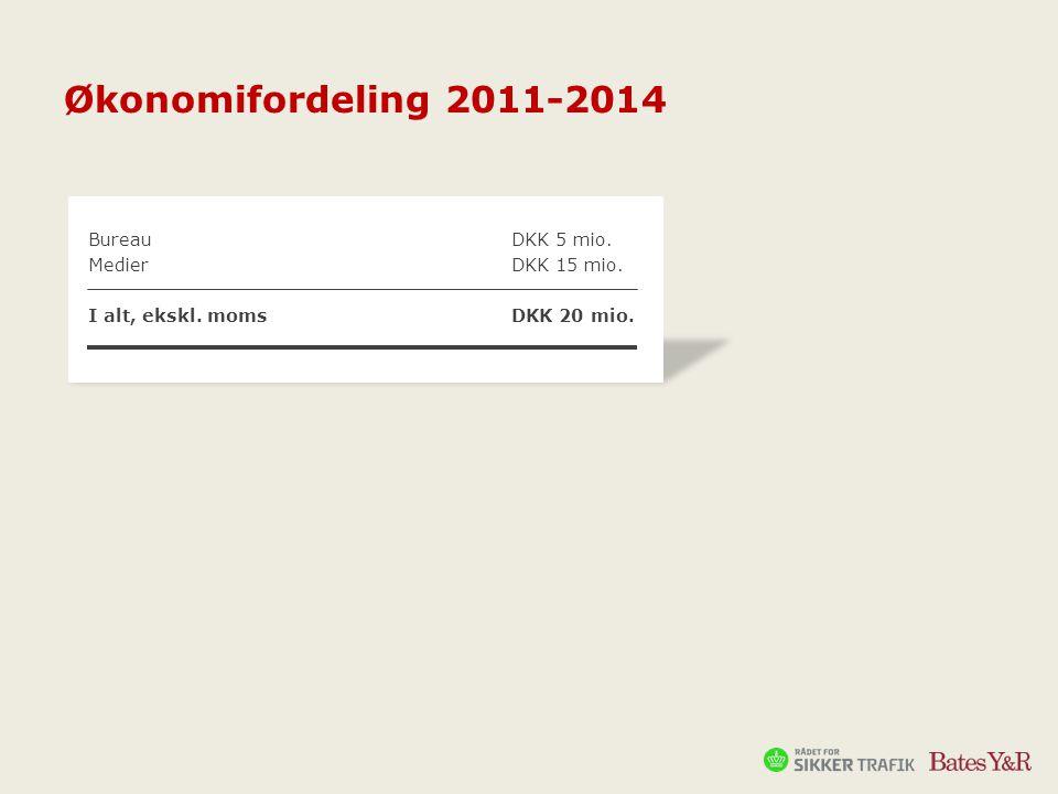 Økonomifordeling 2011-2014 Bureau DKK 5 mio. Medier DKK 15 mio. I alt, ekskl. moms DKK 20 mio.