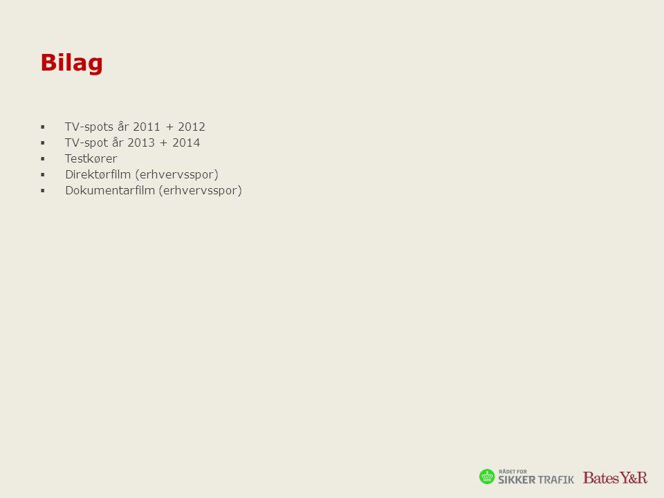 Bilag TV-spots år 2011 + 2012 TV-spot år 2013 + 2014 Testkører
