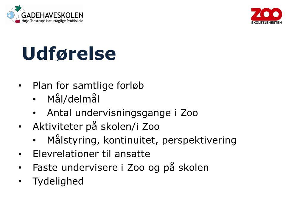 Udførelse Plan for samtlige forløb Mål/delmål
